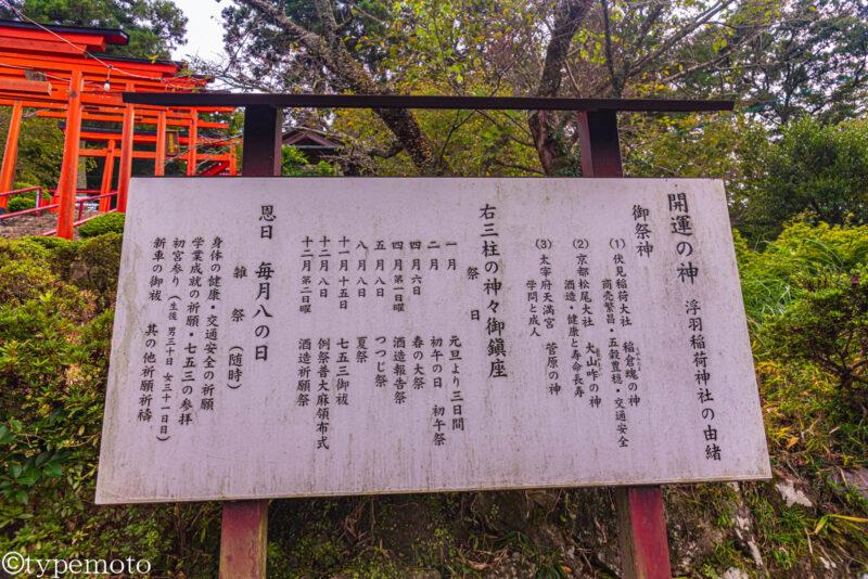 浮羽稲荷神社看板
